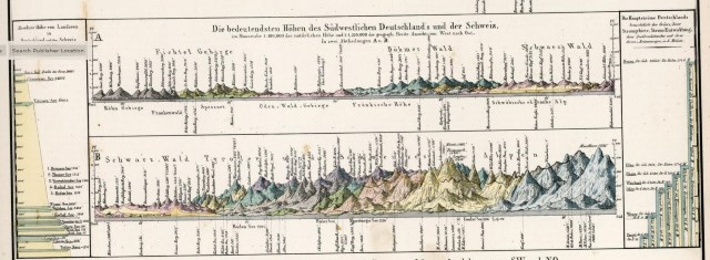 Comparative Mountain Heights in Germany and Switzerland (1851)