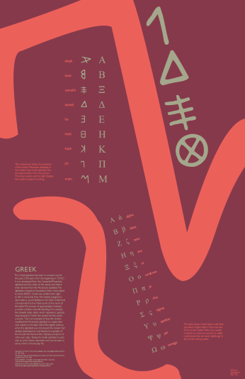 Writing Systems Poster by Emily Law